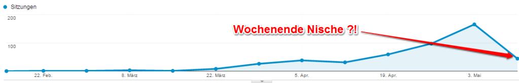 nischenseite-entwicklung-rankings-woche12-03