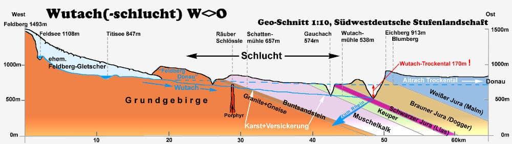 Aufbau und Verlauf der Wutachschlucht.